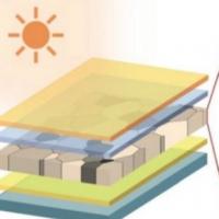 为钙钛矿电池寻出路 串叠型电池与钛金属是潜在良方