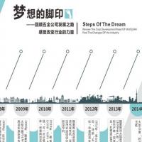 东莞市五全机械有限公司与中国粉体网达成战略合作伙伴
